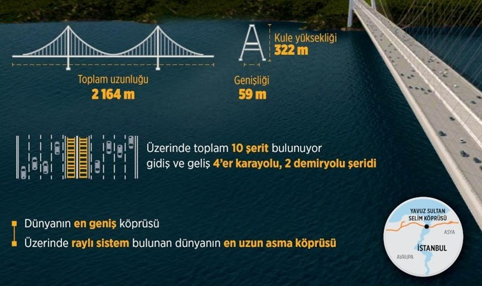 yavuz-sultan-selim-infografik.jpg